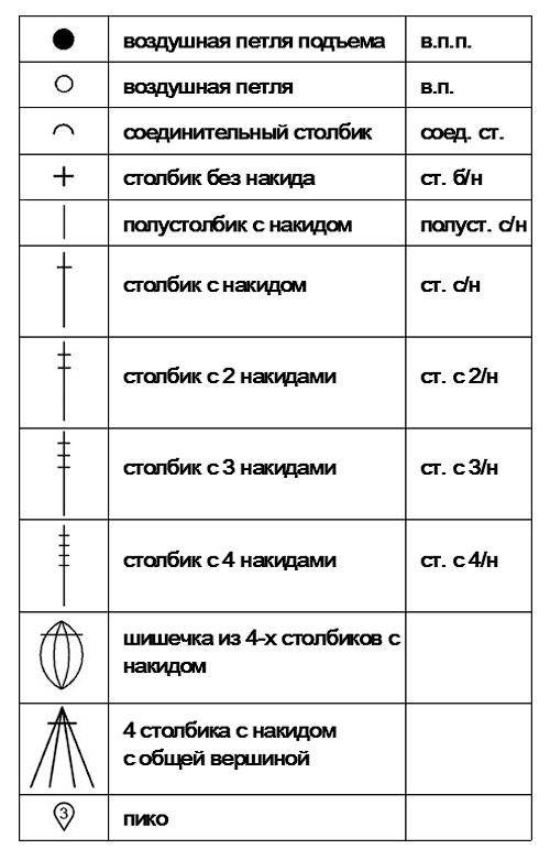 Обозначения для вязания крючком 94