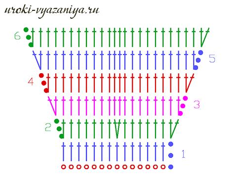 Условные обозначения на схемах и сокращения