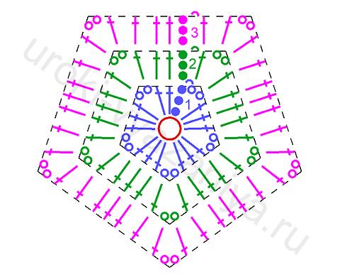 пятиугольник крючком