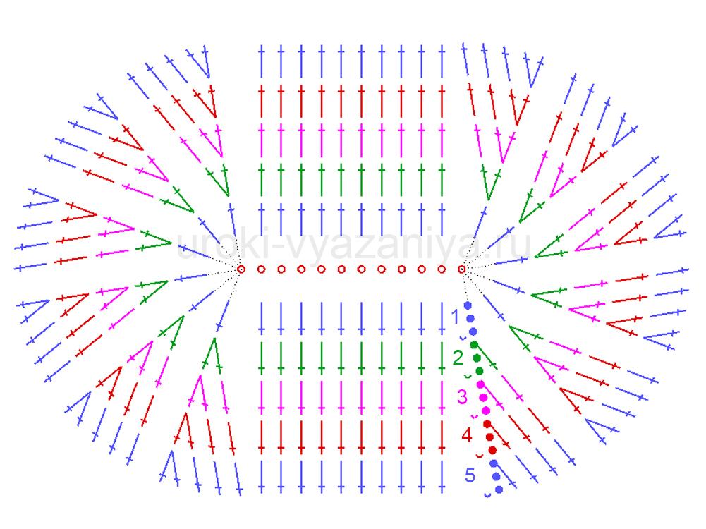 Узоры для вязания спицами Более 750 схем