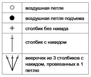 uslov2