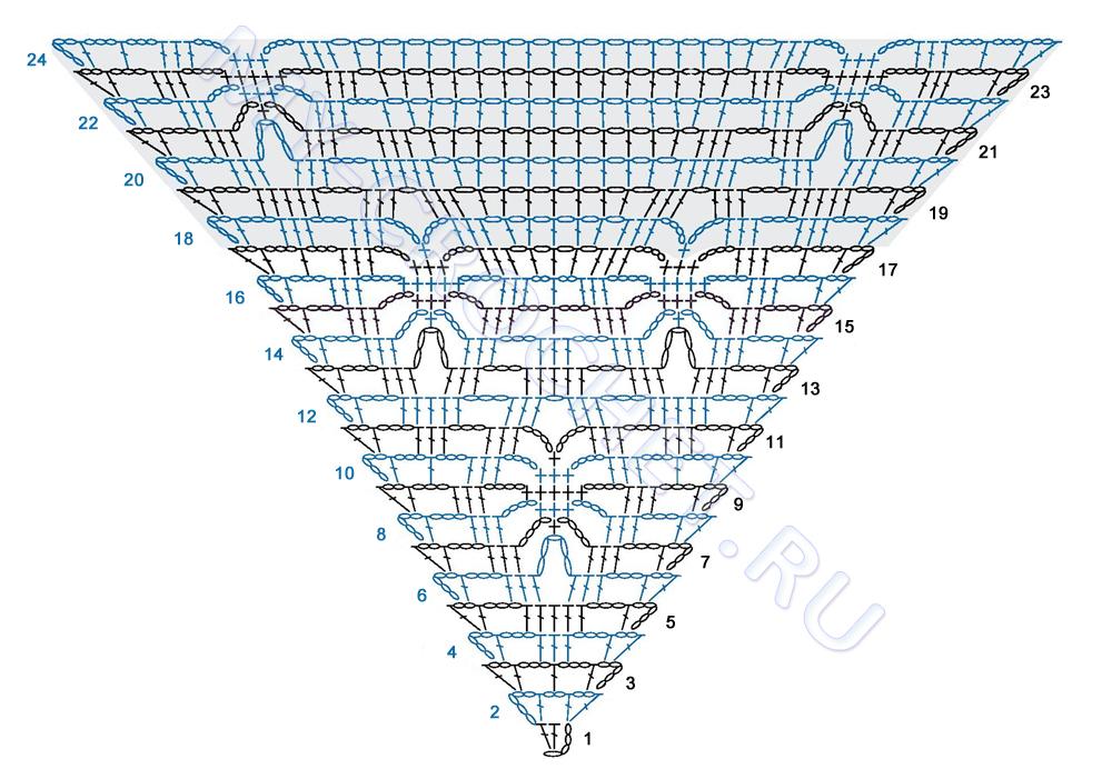 схема бактуса крючком