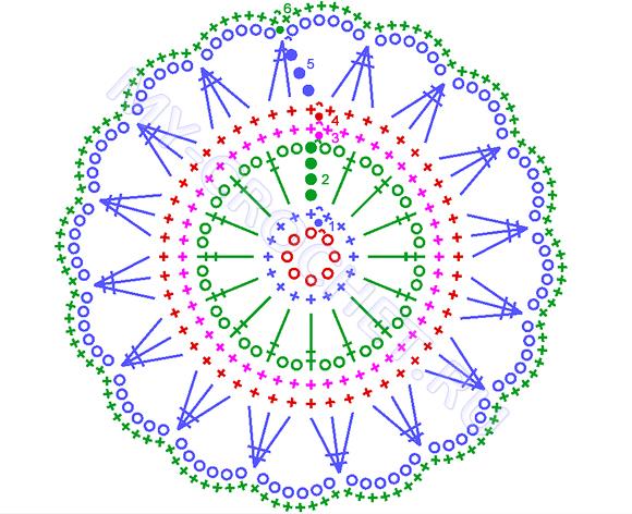 схема вязания круглого мотива крючком
