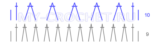 схема пинеток крючком