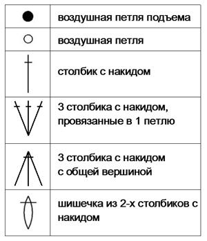 плед крючком схема